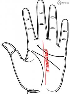 Отсутствие линии судьбы на руке