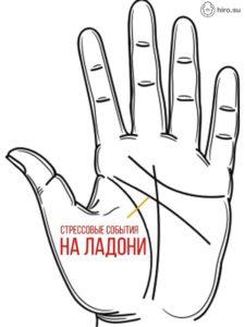 Стрессовое событие линия на руке