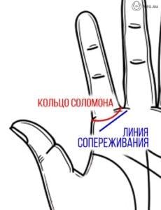 Кольцо Соломона