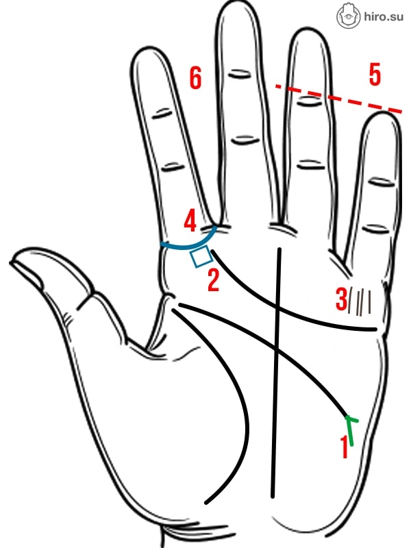 Какие знаки встречаются на руке хорошего психолога